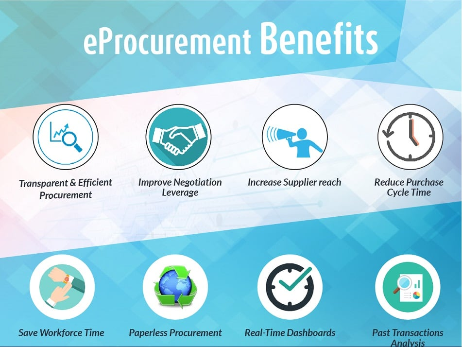 e-Procurement Benefits