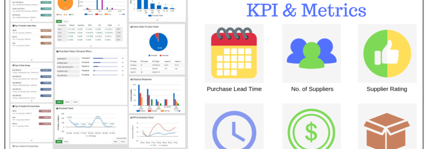 Procurement KPI Metrics | Measure Effectiveness of Procurement