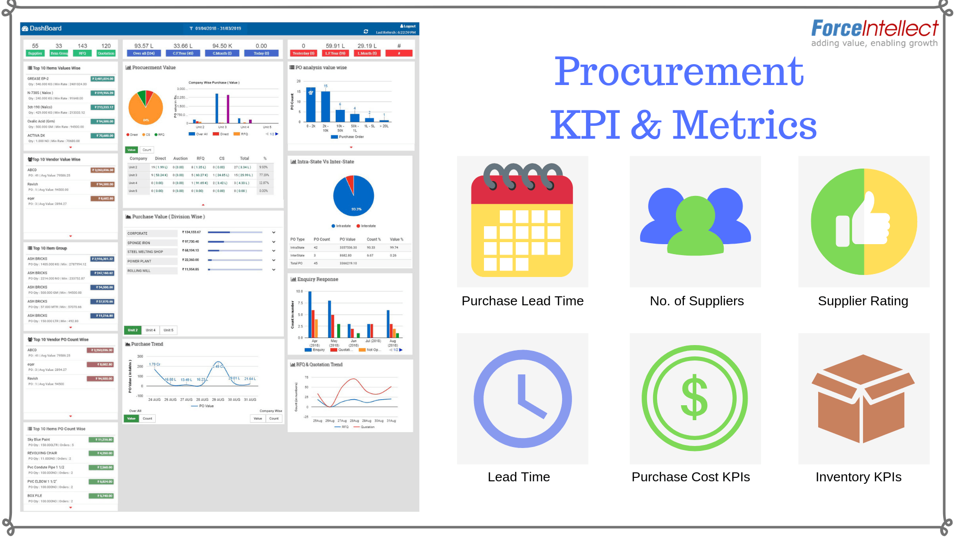 Procurement KPI Metrics