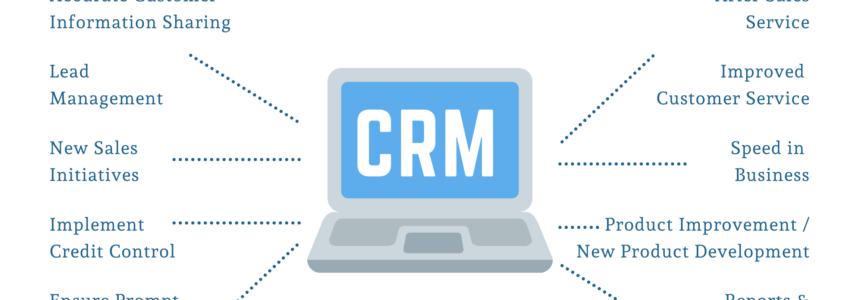 Significance of CRM for Manufacturing | ERP and CRM