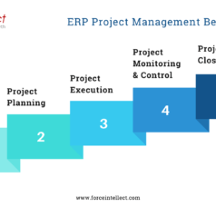 ERP Project Management Best Practices