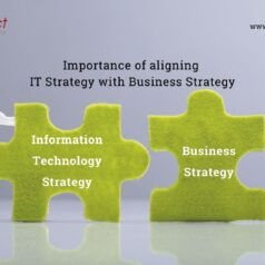 Aligning IT strategy with Business Strategy