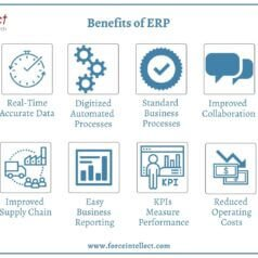 Benefits of ERP | Benefits of ERP Software | Benefits of ERP System