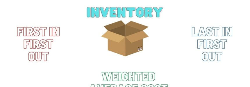 What is Inventory Valuation | Inventory Valuation Methods